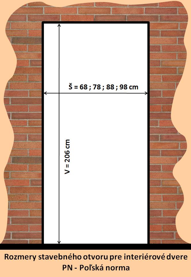 Minimální výška stropu pro kolaudaci